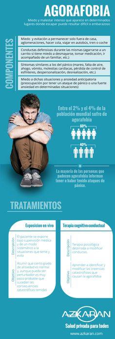 Agorafobia: tratamiento y relación con los ataques de pánico. #Psicología #fobias #salud