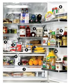 How to Organize Your Refrigerator Drawers and Shelves Like real estate, cold storage is all about location. Shelf or drawer? High or low? Follow this expert fridge-packing plan to keep contents fresh.