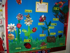 A super Minibreasts classroom display photo contribution. Great ideas for your classroom! Word Wall Displays, Hallway Displays, Classroom Displays, Photo Displays, Classroom Decor, Spring Activities, Stem Activities, Kindergarten Activities, Tree Bees