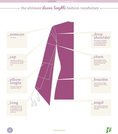 Enérie's fashion vocabulary guides you through the different types of sleeves and their lenghts. Do you want to suggest a topic for our next fashion vocabulary? Fashion Terminology, Fashion Terms, Techniques Couture, Sewing Techniques, Kleidung Design, Do It Yourself Fashion, Fashion Dictionary, Fashion Vocabulary, Sewing Tips