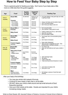 Pediatric Advisor 2011.3: How to Feed Your Baby Step by Step (chart) Genius! So glad they are encouraging eating only at the table, not grazing.