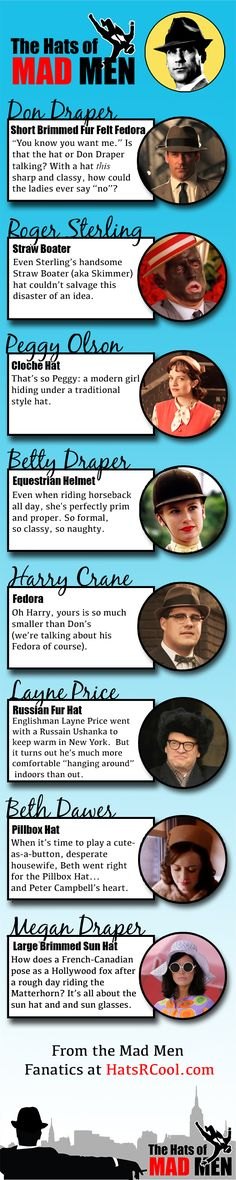 The Hats of Mad Men....
