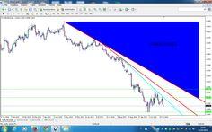 LIBERTA' FINANZIARIA: GOLD - EUR/USD -- 30-10-2014