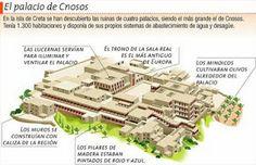 el investigador inglés Sir Arturo Evans (1900-1905) descubrió en la Isla de Creta los grandes palacios y las tumbas reales de la ciudad de Knossos, que era el centro político del Imperio Marítimo egeo.