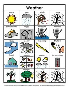 Category/Concept Boards - Weather by Lauren Erickson Learning English For Kids, Kids English, Teaching English, Pecs Pictures, English Language Learners, English Vocabulary, Learn English Words, English Lessons, Special Education