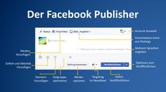 1 x1 des Page Publisher, jener Box, in die wir unsere Statusupdates eintippen   http://allfacebook.de/features/publisher-guide