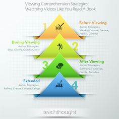 tt-viewing-strategies-full