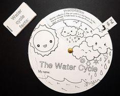 Water Cycle Wheel Printable