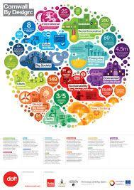 infographic company - Google-Suche