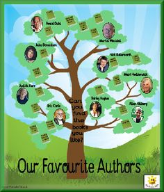 Literacy Display: Favourite Authors