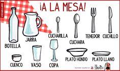 Spanish vocabulary for kitchen utensils. Spanish words: Vocabulario de la mesa **Pair word wall words with pictures? Spanish Grammar, Spanish Vocabulary, Spanish English, Spanish Words, Spanish Language Learning, Spanish Teacher, Spanish Classroom, Spanish Sayings, Spanish Alphabet