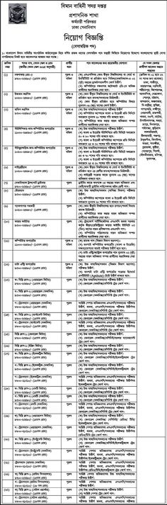 8 Best Result images in 2018 | Job circular, Bank jobs, Abandoned