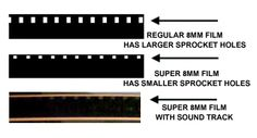 Different versions of 8mm film