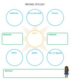 32 Best Graphic Organizers Images Graphic Organizers Graphics