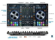 Logically sneaking in between the and is the new Denon DJ a serious Serato DJ controller being announced at DJ Expo in Atlantic City. Dj Kit, Serato Dj, Dj Equipment, The Dj, Atlantic City, House Music, Dance Music, Decks, Muse