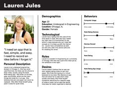 Student Work from ISM 360: User persona