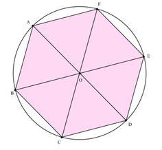 Comment dessiner un hexagone ?