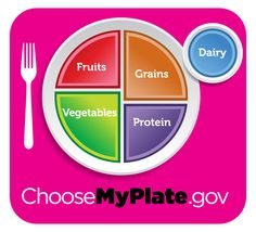 10 tips to a great #MyPlate