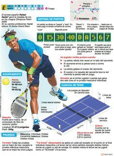 Infografía tenis 1