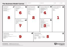 Business_Model_Canvas_Fill_Order