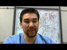 Heart Attack MI drugs MONA & Beta blockers Nursing Stude
