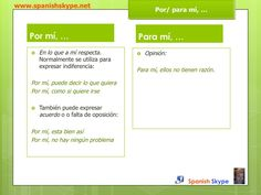 Por mí/ Para mí Spanish prepositions: Por vs. para