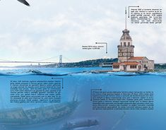 Adobe Photoshop, Art Direction, Statue Of Liberty, Fields, Istanbul, Taj Mahal, Art Photography, Behance, Profile
