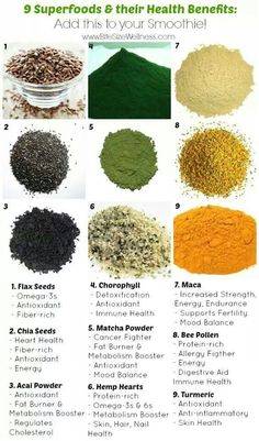 """""""NEED SOME MACA & MATCHA!"""" 9 SUPERFOODS AND their HEALTH BENEFITS: Add this to your Smoothie #BiteSizeWellness #superfoods #healthbenefits"""