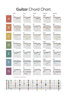 Guitar chords reference, sorted by key. Color-coded with bonus fretboard note diagram. Perfect for the beginner or student guitarist. Guitar Chords And Lyrics, Music Theory Guitar, Guitar Chords Beginner, Easy Guitar Songs, Guitar Chords For Songs, Guitar Chord Chart, Ukulele Chords, Bass Ukulele, Jazz Guitar