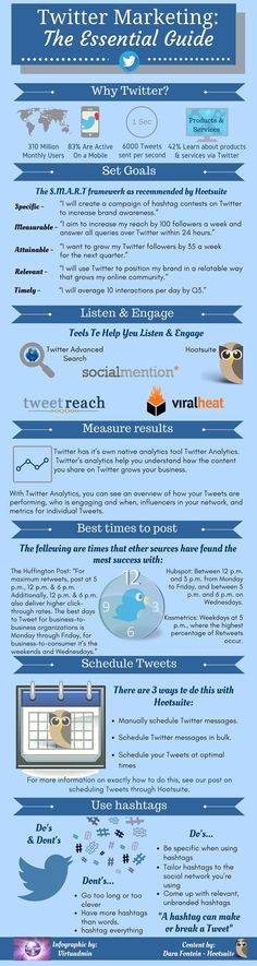 Twitter Marketing Essential Guide Infographic #RePin by AT Social Media Marketing - Pinterest Marketing Specialists ATSocialMedia.co.uk