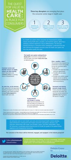 Interesting infographic of the day: pin from DeloitteHealthCare The quest for value in health care: A place for consumers