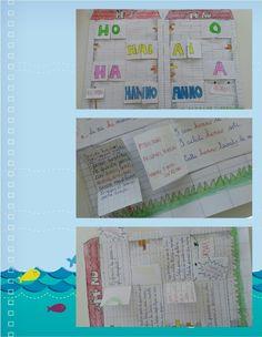 Lingua italiana - Lapbook sull'uso della lettera h per distinguere il verbo avere dalla congiunzione o, dalla preposizione a/ai, dal sostantivo anno.