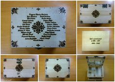 Gift-This box was requested my friends and co-workers. It was given as a graduation gift to a teacher from class 8/b. The Hungarian subtitle - Lots of love - from class 8/b  2008-2016