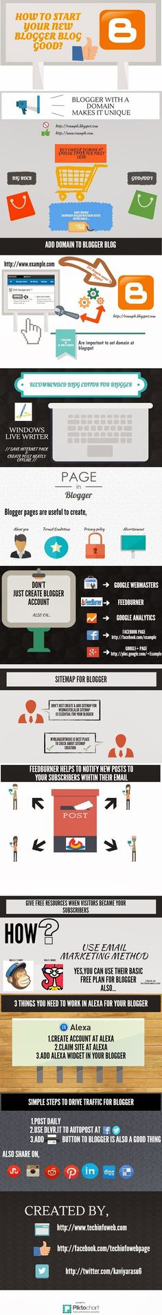 This infographics is mainly for beginners in blogging and who are started using blogger.