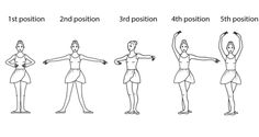 Ballet Positions coloring page from Ballet category. Select from 20946 printable crafts of cartoons, nature, animals, Bible and many more.