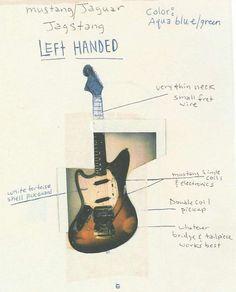 "Sketch of Kurt Cobain's Fender signature ""Jag-Stang"""