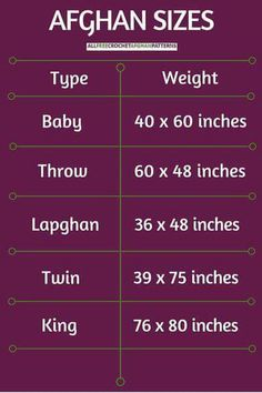 Afghan Sizes