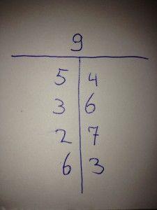 rekenen in groep 4