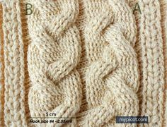 Free crochet patterns - awesome cable instructions. Much better looking, though more complicated