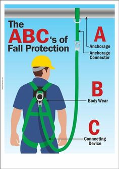 ABC of Fall Protection