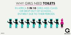 Tackling the stigma around menstruation is key to gender equality