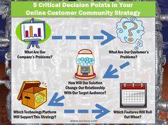 5 Decision Points for Online Customer Community < good list of basics