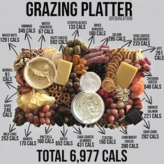 Grazing platters could be the cult behind your dreaded winter bloat - Your typical grazing platter could be the cult behind your dreaded winter bloat, with some… Effektive Bilder, die wir über lebensmittel tafeln anbieten Ein Qualitätsbild kann Ihnen vie Plateau Charcuterie, Charcuterie And Cheese Board, Charcuterie Platter, Cheese Board Display, Antipasto Plate, Cheese Boards, Snack Platter, Party Food Platters, Meat Platter