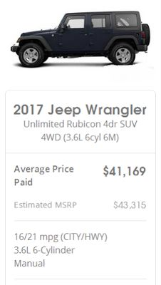 2017 Jeep Wrangler Unlimited Rubicon 4dr SUV