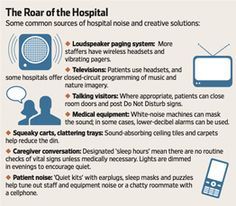 Hospitals are taking new approaches to cutting noise, which disturbs sleep and harms healing. It's also the number one complaint on patient satisfaction surveys. (WSJ, June 2013)