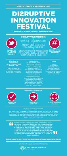 Disruptive #innovation festival #circulareconomy