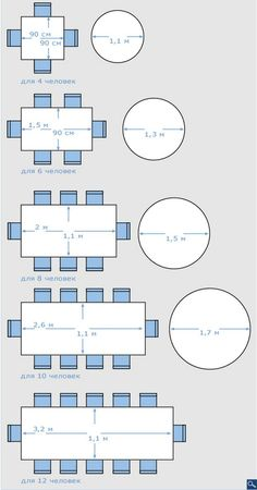 Dining Table Sizes and Seating