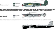 Guide to German Aircraft Camouflage
