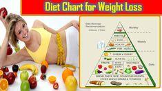 #Diet #Chart