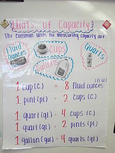 Fabulous Fourth Grade: Math capacity Anchor Charts Teaching Measurement, Teaching Math, Teaching Ideas, Teaching Posters, Teaching Time, Math Teacher, Math Classroom, Classroom Ideas, Future Classroom